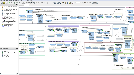 FME Workspace